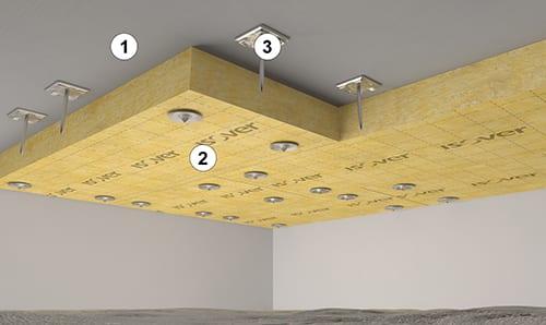 betonvloer isoleren bovenkant