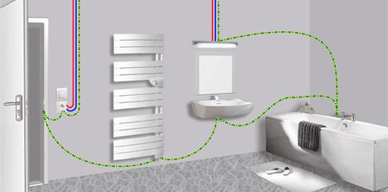 Elektra badkamer aanleggen | MIJNKLUSWIJZER