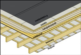Schematische Weergave Isolatie (2)