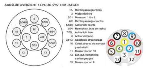 Jaeger 13polige Stekker