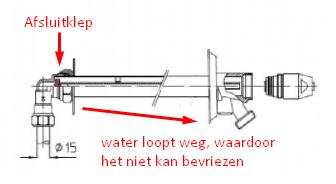 vorstbestendige gevelkraan schematisch